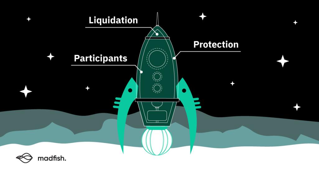 How DeFi protocols work under the hood